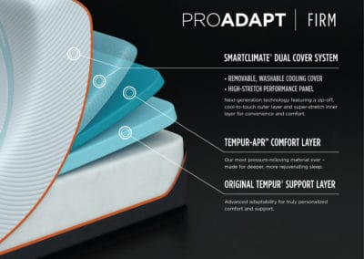 73923_ProAdapt_Firm_Layer_Benefit