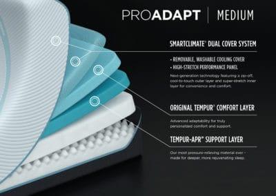 73923_ProAdapt_Medium_Layer_Benefit