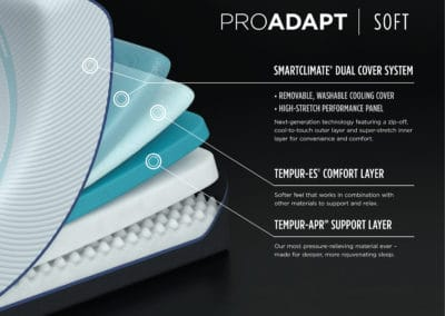 73923_ProAdapt_Soft_Layer_Benefit