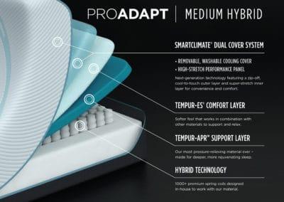 73923_ProAdapt_MediumHybrid_Layer_Benefit